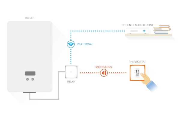 Brilliant Installing Your Netatmo Thermostat Wiring Cloud Hisonuggs Outletorg